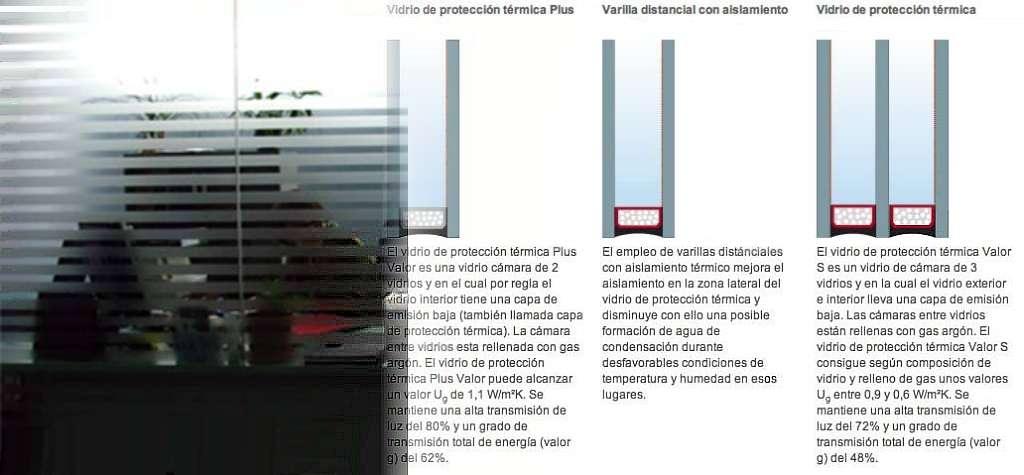 ventanas cristal doble con rotura de puente termico precio ventanas aislantes espana