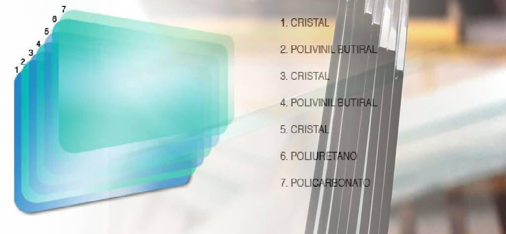vidrio laminado 6+6+6 precio vidrio blindado 40 mm vidrio antibalas 45 mm cristales blindados 3+6+6+6+3
