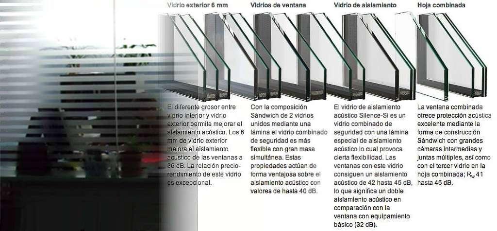 Vidrio laminado acústico para ventanas de aislamiento acústico en Espana